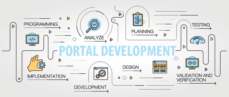 Learning Portal Design & Development